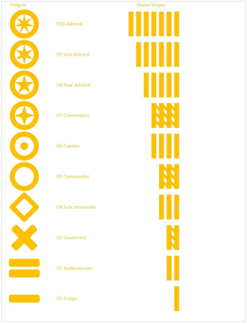 MSN-Officer-Insignia